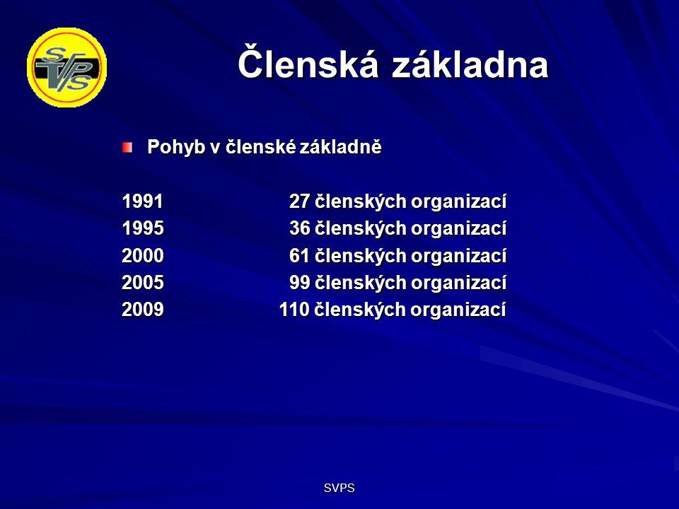 SVPS Členská základna Pohyb v členské základně 1991 27 členských organizací 1995 36 členských organizací 2000 61 členských organizací 2005 99 členských organizací 2009 110 členských organizací