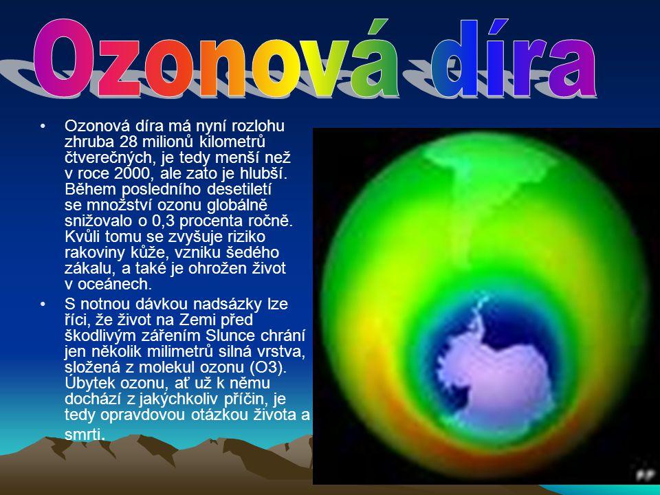 Ozonová díra má nyní rozlohu zhruba 28 milionů kilometrů čtverečných, je tedy menší než v roce 2000, ale zato je hlubší. Během posledního desetiletí s