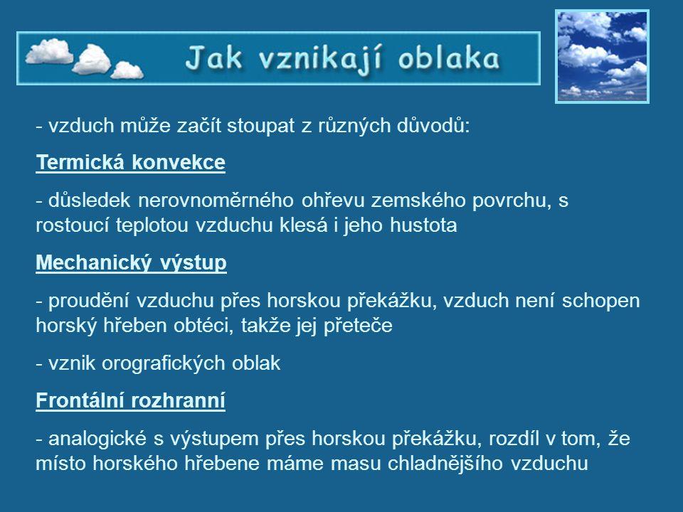 Jak vznikají oblaka – Klasifikace oblaků Klasifikace oblaků - první pokus: 1803, anglický přírodovědec Luke Howard odvodil názvy cirrus, cumulus, stratus a nimbus - 1840, německý meteorolog W.