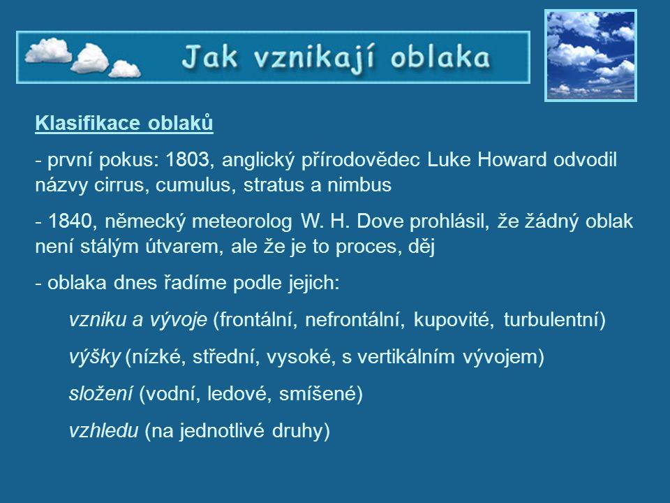 Jak vznikají oblaka – Oblačná patra Oblačná patra - na základě úmluvy byla vrstva, ve které se vyskytují oblaka rozdělena na tři oblačná patra - pro mírné zeměpisné šířky rozlišujeme: vysoké patro (7-13 km) střední patro (2-7 km) nízké patro (do 2 km) - lidským okem se výška oblaku velmi špatně určuje, proto je lepší dělení podle vzhledu - všechny oblaky se dělí do 10 základních druhů, k těmto druhům pro zpřesnění náleží i tvary, odrůdy a zvláštnosti