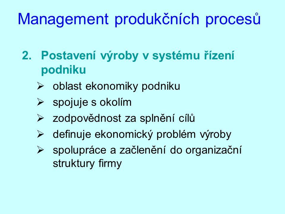 Management produkčních procesů 2.Postavení výroby v systému řízení podniku  oblast ekonomiky podniku  spojuje s okolím  zodpovědnost za splnění cíl