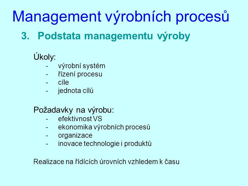 Management výrobních procesů 3.Podstata managementu výroby Úkoly: - výrobní systém - řízení procesu - cíle - jednota cílů Požadavky na výrobu: - efekt