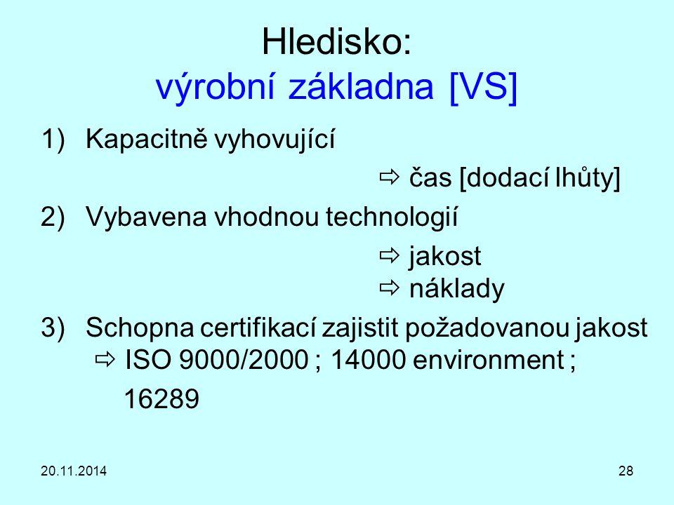 20.11.201428 Hledisko: výrobní základna [VS] 1)Kapacitně vyhovující  čas [dodací lhůty] 2)Vybavena vhodnou technologií  jakost  náklady 3)Schopna c