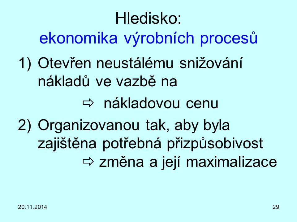 20.11.201429 Hledisko: ekonomika výrobních procesů 1)Otevřen neustálému snižování nákladů ve vazbě na  nákladovou cenu 2)Organizovanou tak, aby byla