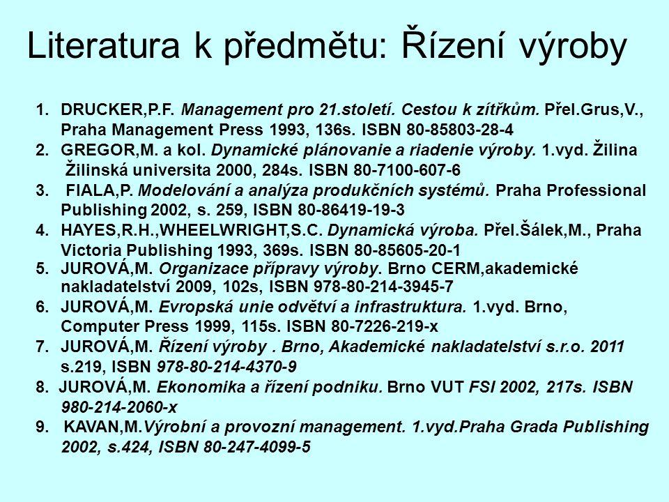 Literatura k předmětu: Řízení výroby 1.DRUCKER,P.F. Management pro 21.století. Cestou k zítřkům. Přel.Grus,V., Praha Management Press 1993, 136s. ISBN