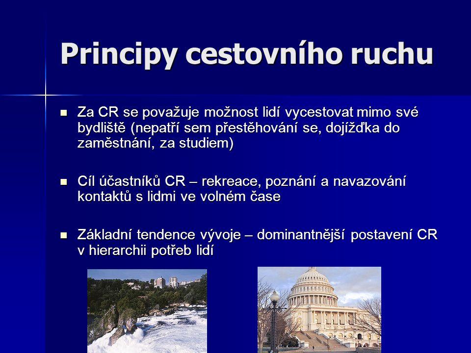 Principy cestovního ruchu Za CR se považuje možnost lidí vycestovat mimo své bydliště (nepatří sem přestěhování se, dojížďka do zaměstnání, za studiem