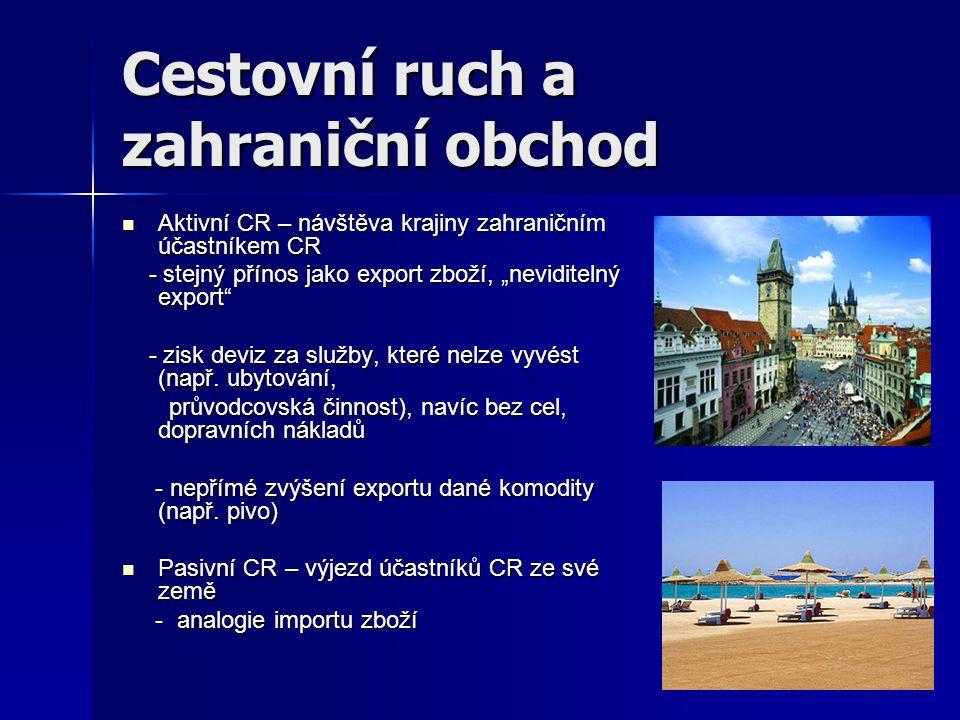 Cestovní ruch a zahraniční obchod Aktivní CR – návštěva krajiny zahraničním účastníkem CR Aktivní CR – návštěva krajiny zahraničním účastníkem CR - st