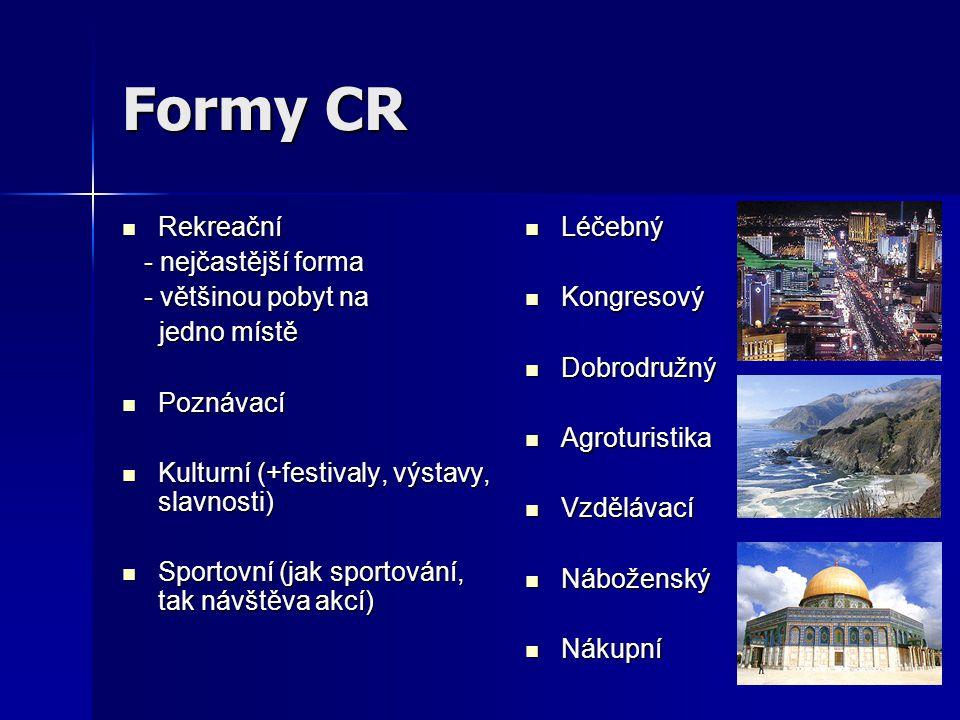 Formy CR Rekreační Rekreační - nejčastější forma - nejčastější forma - většinou pobyt na - většinou pobyt na jedno místě jedno místě Poznávací Poznáva