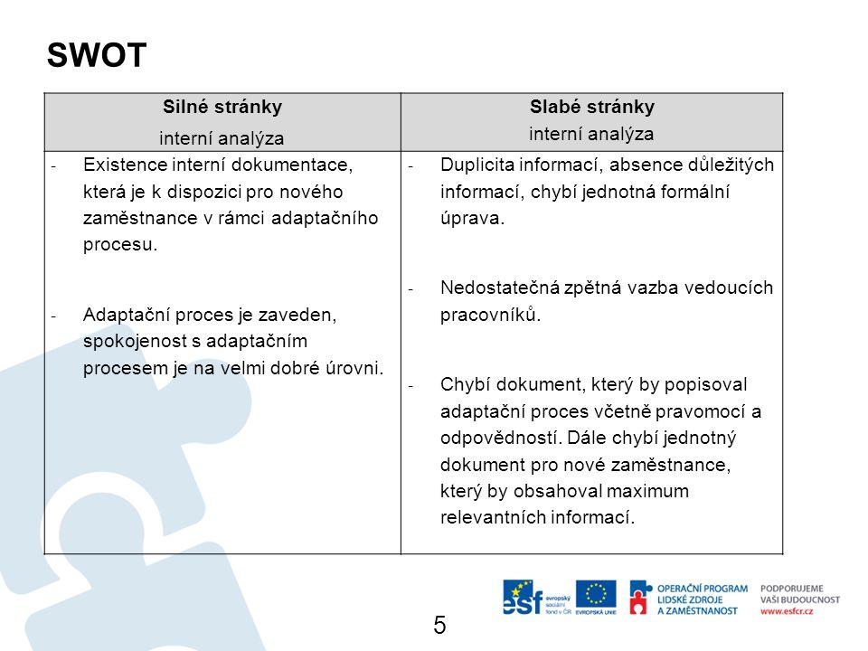 SWOT 5 Silné stránky interní analýza Slabé stránky interní analýza - Existence interní dokumentace, která je k dispozici pro nového zaměstnance v rámci adaptačního procesu.