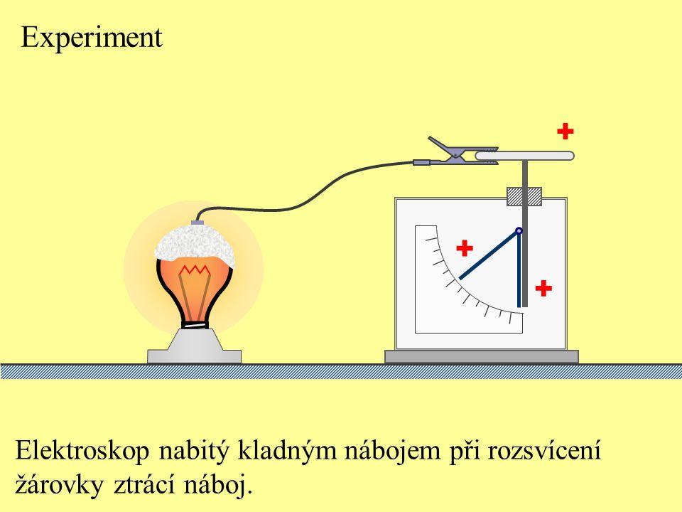 Experiment Elektroskop nabitý kladným nábojem při rozsvícení žárovky ztrácí náboj. + + +