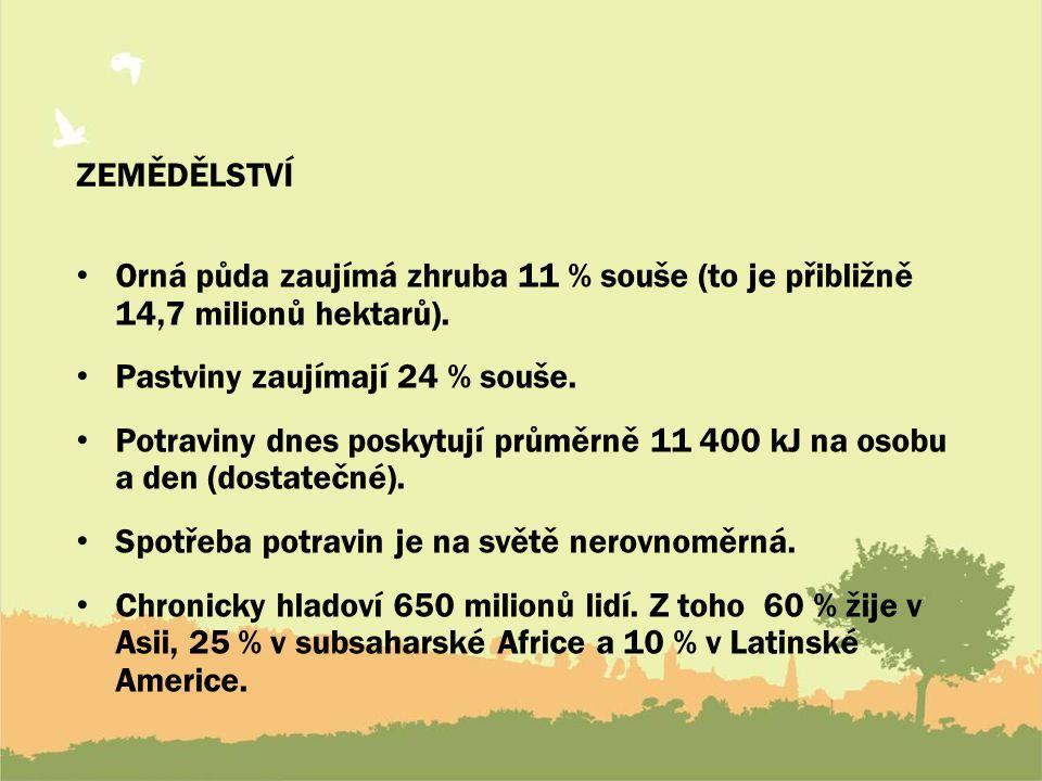 ZEMĚDĚLSTVÍ Orná půda zaujímá zhruba 11 % souše (to je přibližně 14,7 milionů hektarů).