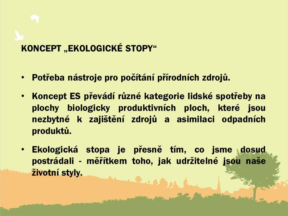 """KONCEPT """"EKOLOGICKÉ STOPY Potřeba nástroje pro počítání přírodních zdrojů."""