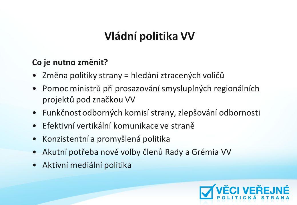 Vládní politika VV Co je nutno změnit.