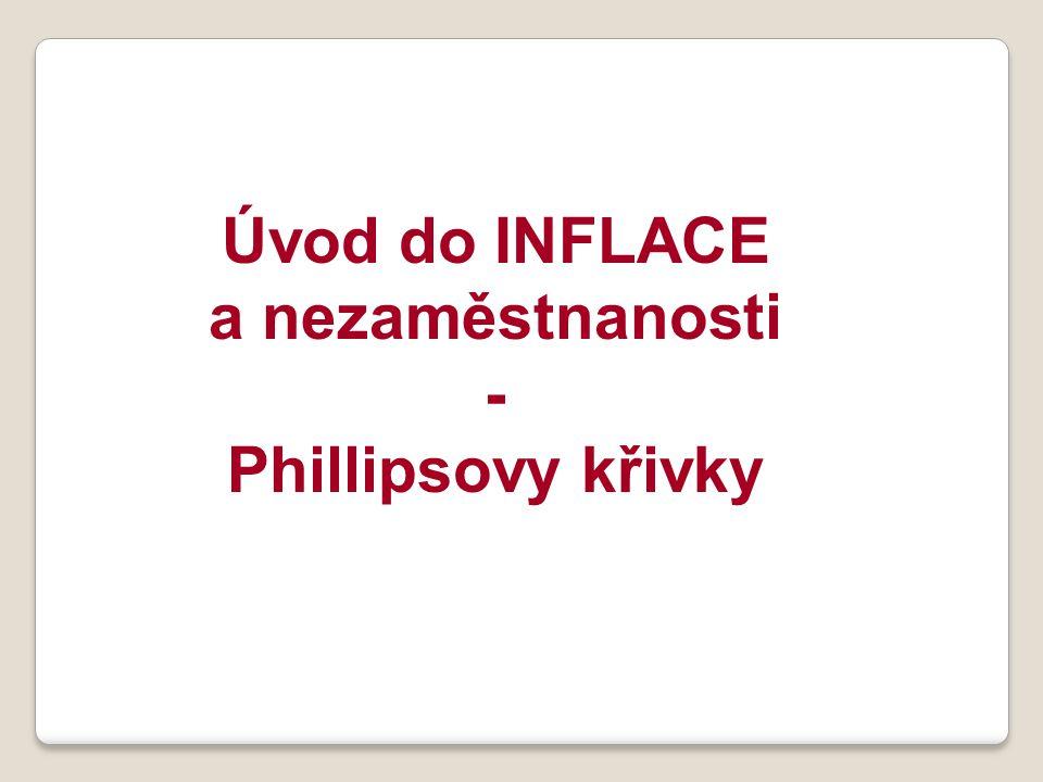 Úvod do INFLACE a nezaměstnanosti - Phillipsovy křivky