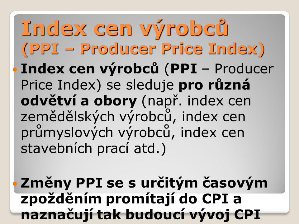 Index cen výrobců (PPI – Producer Price Index) Index cen výrobců (PPI – Producer Price Index) se sleduje pro různá odvětví a obory (např. index cen ze