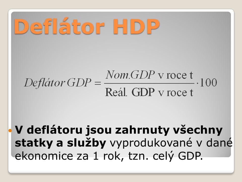 Deflátor HDP V deflátoru jsou zahrnuty všechny statky a služby vyprodukované v dané ekonomice za 1 rok, tzn. celý GDP.