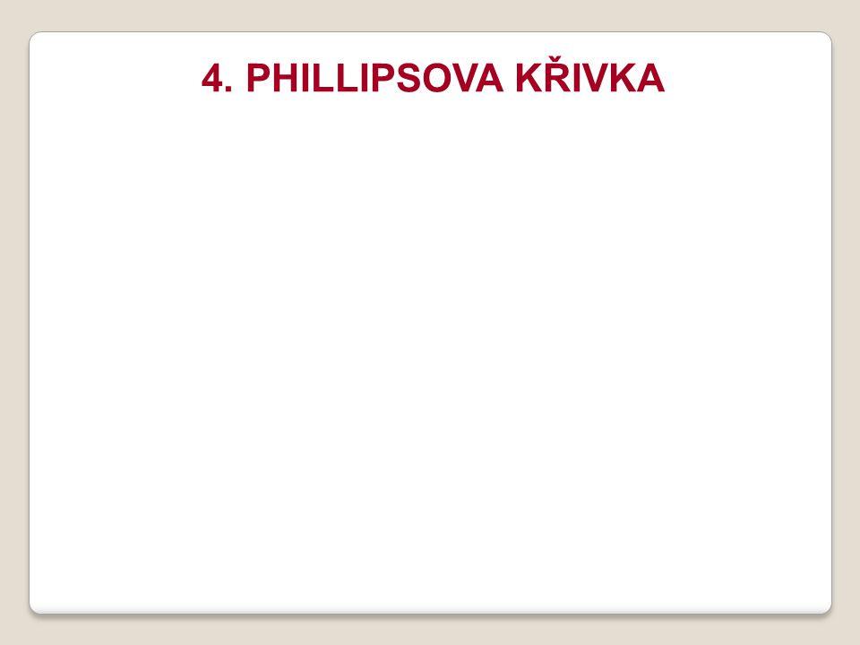 4. PHILLIPSOVA KŘIVKA