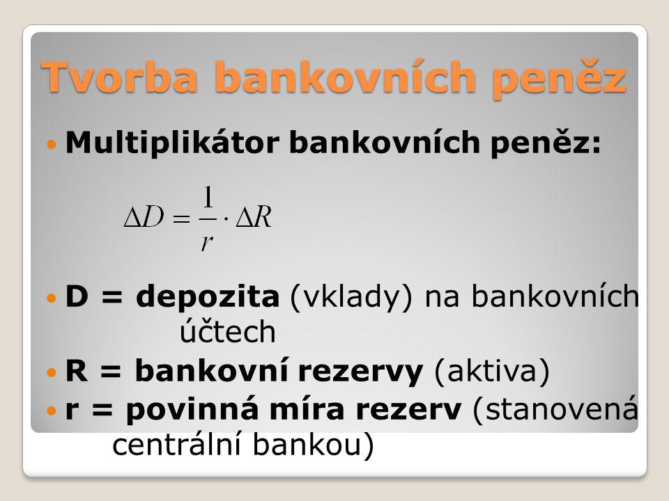 Tvorba bankovních peněz Multiplikátor bankovních peněz: D = depozita (vklady) na bankovních účtech R = bankovní rezervy (aktiva) r = povinná míra reze