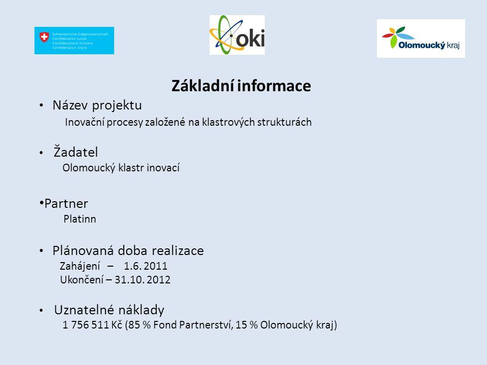 Základní informace Název projektu Inovační procesy založené na klastrových strukturách Žadatel Olomoucký klastr inovací Partner Platinn Plánovaná doba