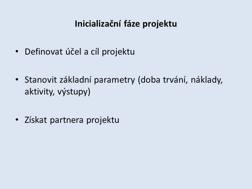 Inicializační fáze projektu Definovat účel a cíl projektu Stanovit základní parametry (doba trvání, náklady, aktivity, výstupy) Získat partnera projek
