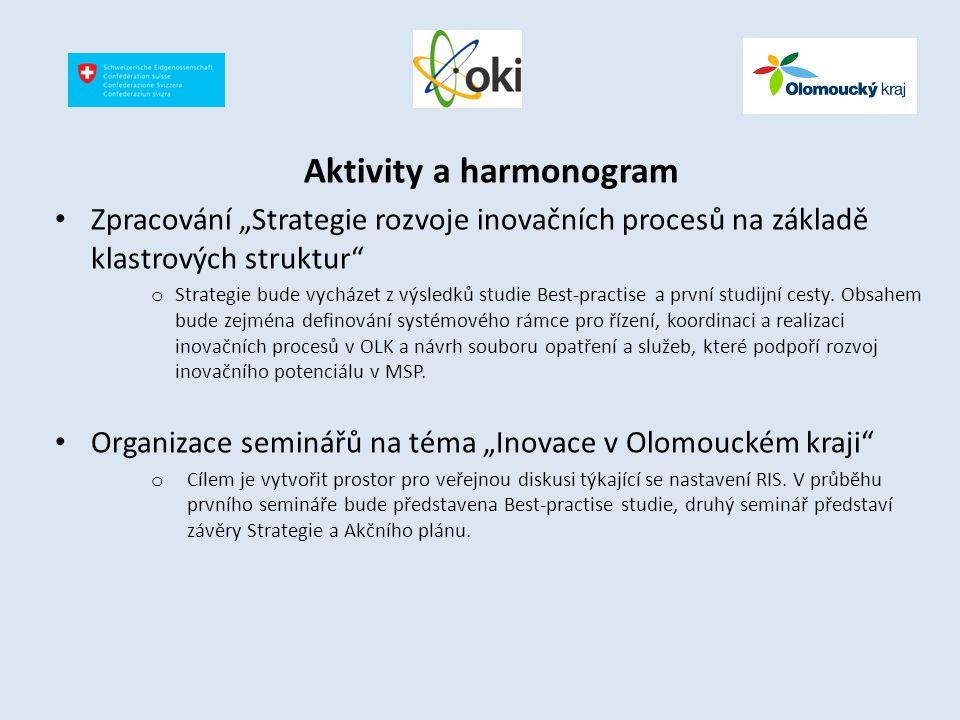 """Aktivity a harmonogram Zpracování """"Akční plán pro implementaci strategie o Definování postupů implementace závěrů Strategie a navržení dalších kroků, nutných k naplnění očekávaných cílů."""