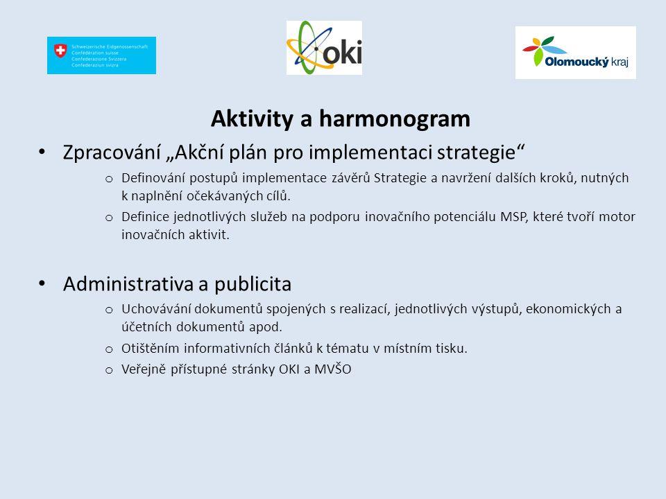 """Aktivity a harmonogram Zpracování """"Akční plán pro implementaci strategie"""" o Definování postupů implementace závěrů Strategie a navržení dalších kroků,"""
