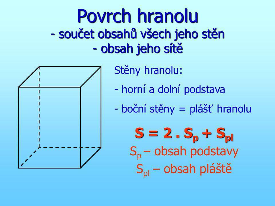 Povrch hranolu - součet obsahů všech jeho stěn - obsah jeho sítě S = 2. S p + S pl S p – obsah podstavy S pl – obsah pláště Stěny hranolu: - horní a d