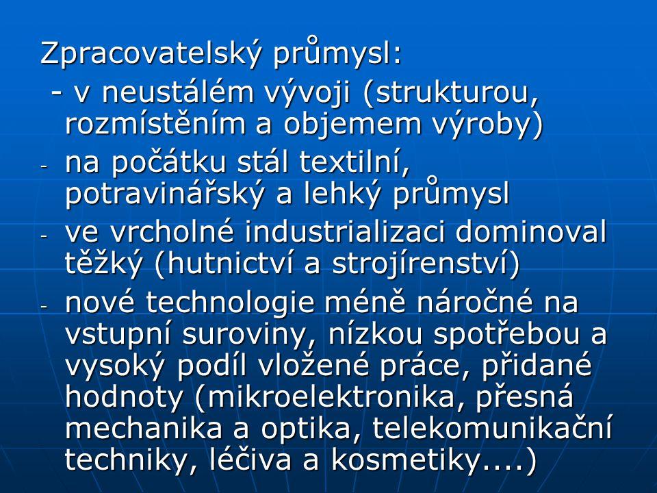 Zpracovatelský průmysl: - v neustálém vývoji (strukturou, rozmístěním a objemem výroby) - v neustálém vývoji (strukturou, rozmístěním a objemem výroby