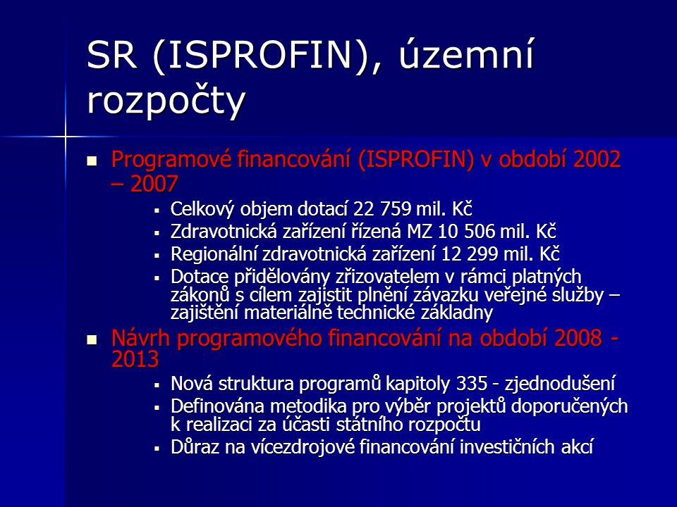 SR (ISPROFIN), územní rozpočty Programové financování (ISPROFIN) v období 2002 – 2007 Programové financování (ISPROFIN) v období 2002 – 2007  Celkový objem dotací 22 759 mil.
