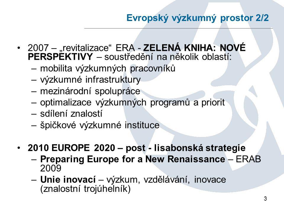 4 Programy EU pro inovace a výzkum 6,2 mld 54 mld 3,6 mld 2,1 mld 347 mld