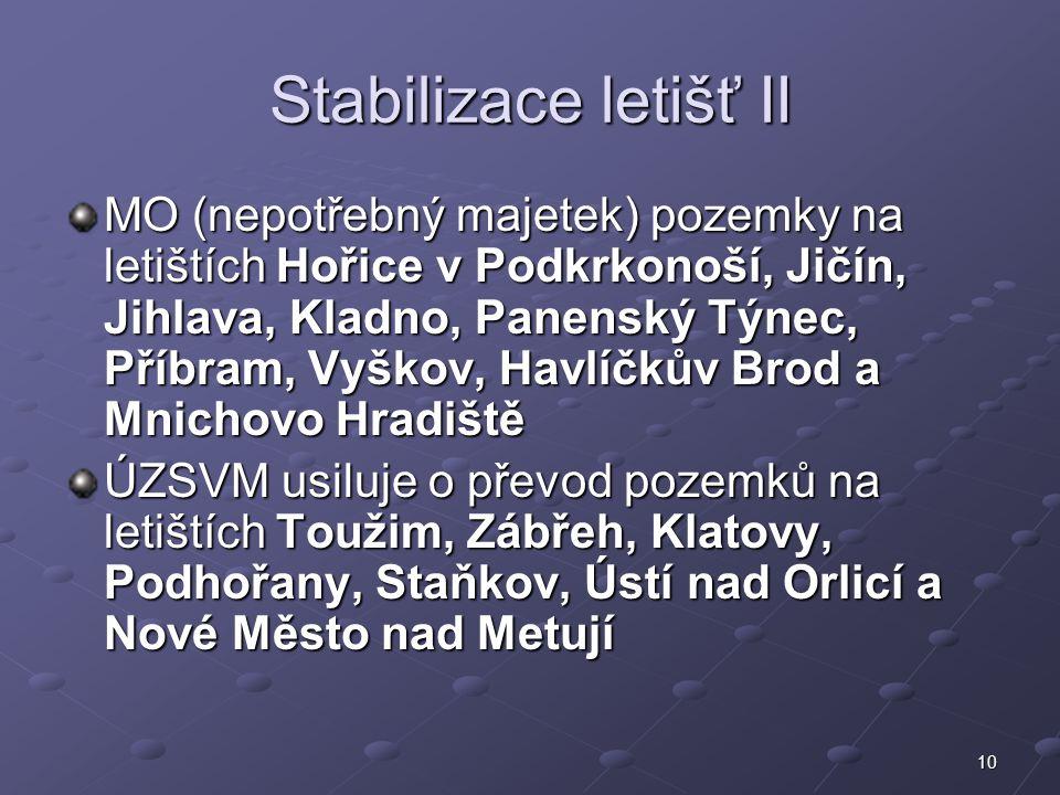 10 Stabilizace letišť II MO (nepotřebný majetek) pozemky na letištích Hořice v Podkrkonoší, Jičín, Jihlava, Kladno, Panenský Týnec, Příbram, Vyškov, H