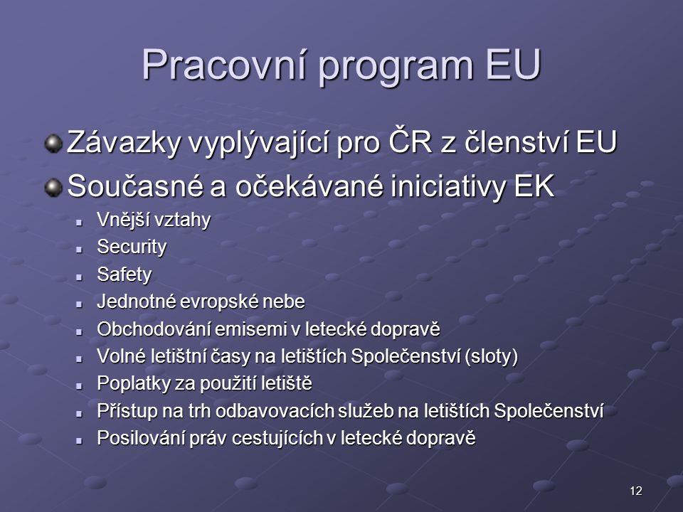 12 Pracovní program EU Závazky vyplývající pro ČR z členství EU Současné a očekávané iniciativy EK Vnější vztahy Vnější vztahy Security Security Safet