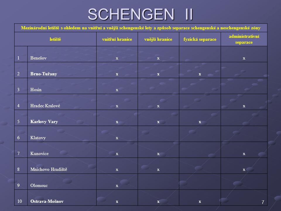 7 SCHENGEN II Mezinárodní letiště s ohledem na vnitřní a vnější schengenské lety a způsob separace schengenské a neschengenské zóny letištěvnitřní hra