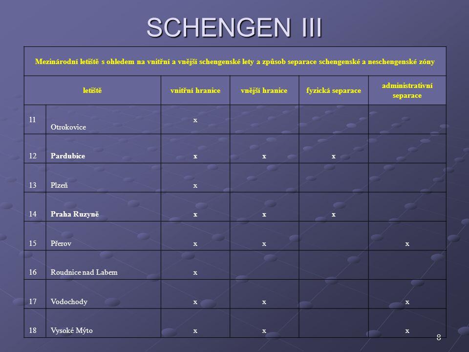 8 SCHENGEN III Mezinárodní letiště s ohledem na vnitřní a vnější schengenské lety a způsob separace schengenské a neschengenské zóny letištěvnitřní hr