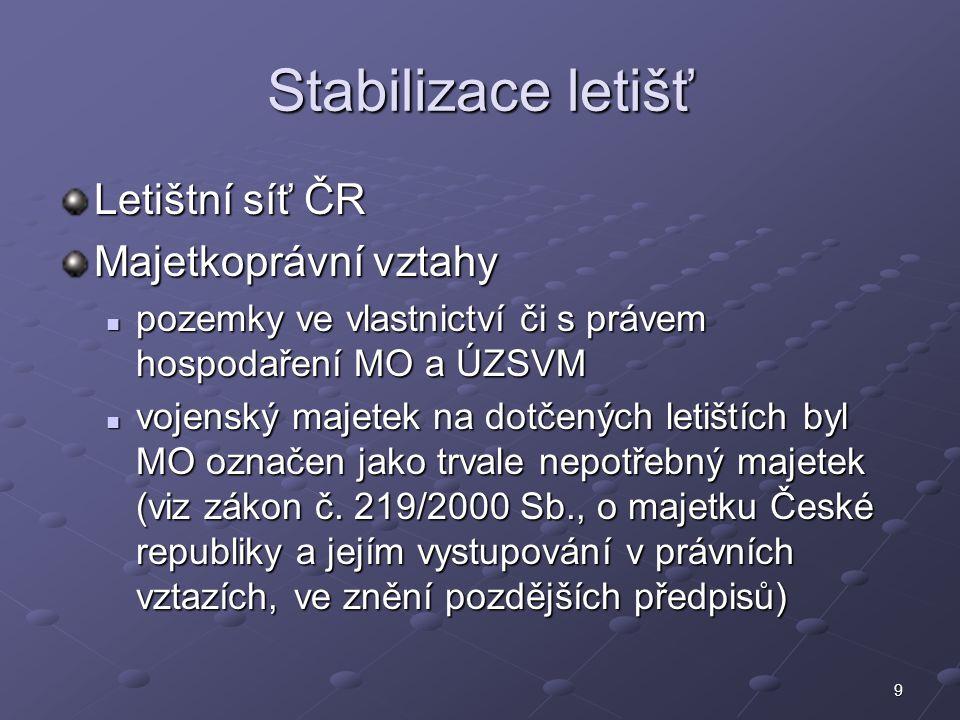9 Stabilizace letišť Letištní síť ČR Majetkoprávní vztahy pozemky ve vlastnictví či s právem hospodaření MO a ÚZSVM pozemky ve vlastnictví či s právem