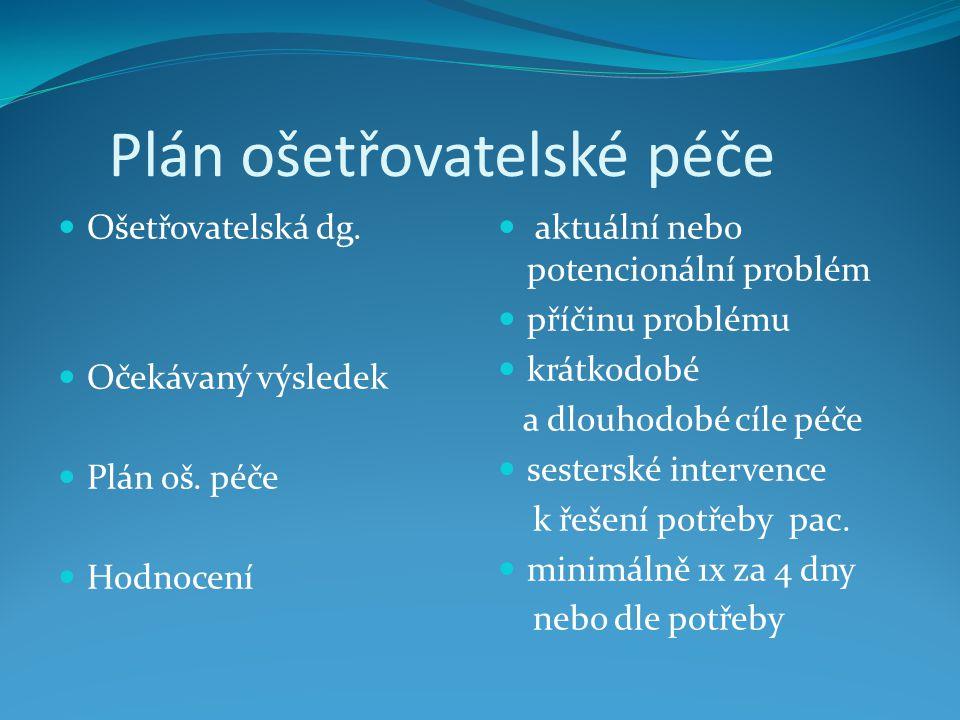 Plán ošetřovatelské péče Ošetřovatelská dg.Očekávaný výsledek Plán oš.