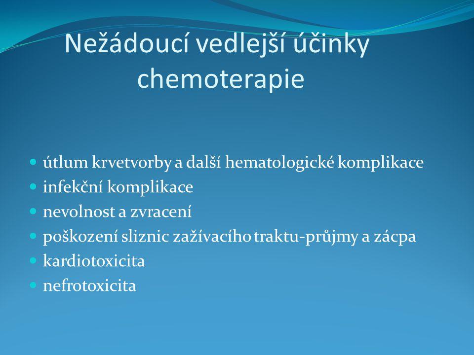 Nežádoucí vedlejší účinky chemoterapie útlum krvetvorby a další hematologické komplikace infekční komplikace nevolnost a zvracení poškození sliznic zažívacího traktu-průjmy a zácpa kardiotoxicita nefrotoxicita