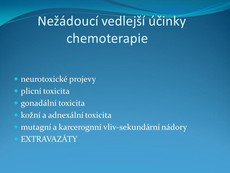 Nežádoucí vedlejší účinky chemoterapie neurotoxické projevy plicní toxicita gonadální toxicita kožní a adnexální toxicita mutagní a karcerognní vliv-sekundární nádory EXTRAVAZÁTY