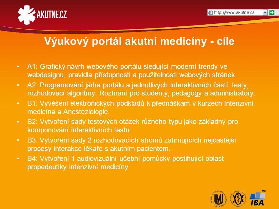 Výukový portál akutní medicíny - cíle A1: Grafický návrh webového portálu sledující moderní trendy ve webdesignu, pravidla přístupnosti a použitelnosti webových stránek.