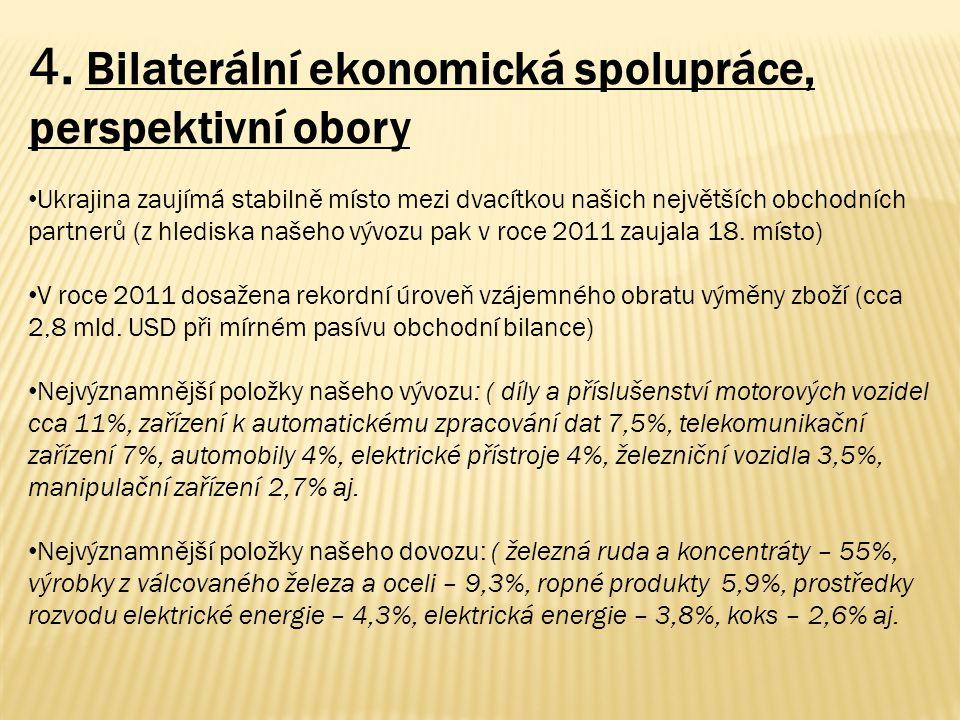 4. Bilaterální ekonomická spolupráce, perspektivní obory Ukrajina zaujímá stabilně místo mezi dvacítkou našich největších obchodních partnerů (z hledi