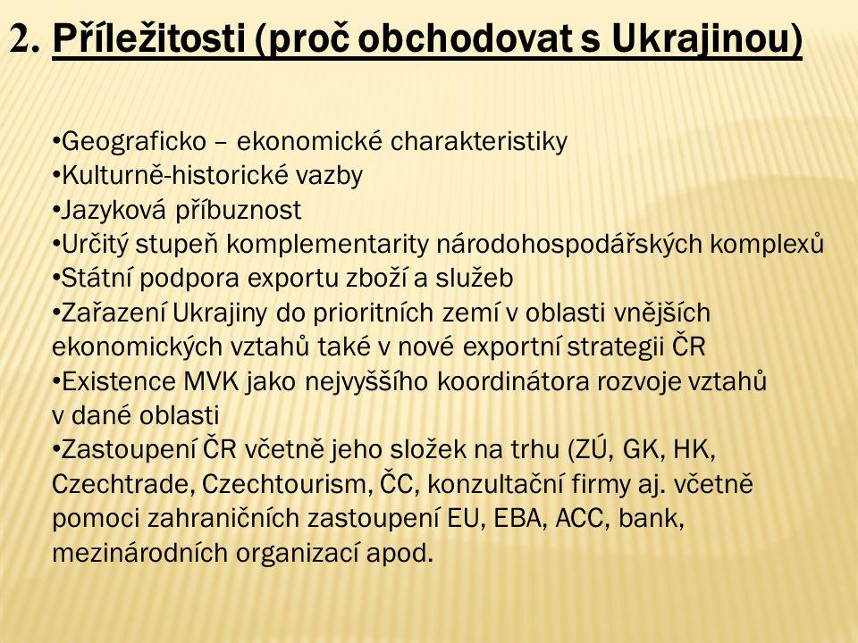 2. Příležitosti (proč obchodovat s Ukrajinou) Geograficko – ekonomické charakteristiky Kulturně-historické vazby Jazyková příbuznost Určitý stupeň kom