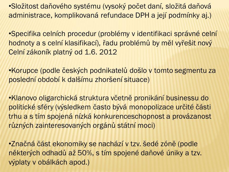 Případy hospodářské kriminality (včetně tzv.