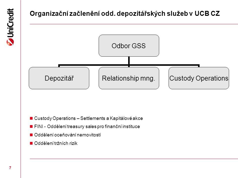 7 Organizační začlenění odd. depozitářských služeb v UCB CZ Odbor GSS Depozitář Relationship mng. Custody Operations Custody Operations – Settlements