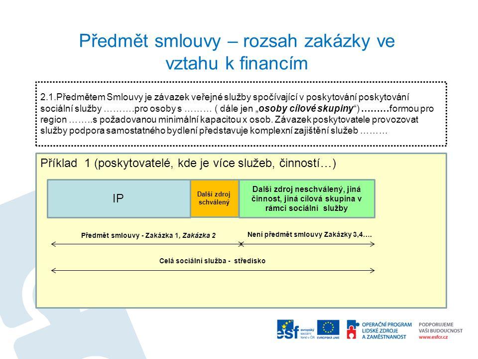 Příklad 1 (poskytovatelé, kde je více služeb, činností…) Předmět smlouvy – rozsah zakázky ve vztahu k financím IP Další zdroj schválený Další zdroj neschválený, jiná činnost, jiná cílová skupina v rámci sociální služby Předmět smlouvy - Zakázka 1, Zakázka 2 Není předmět smlouvy Zakázky 3,4….