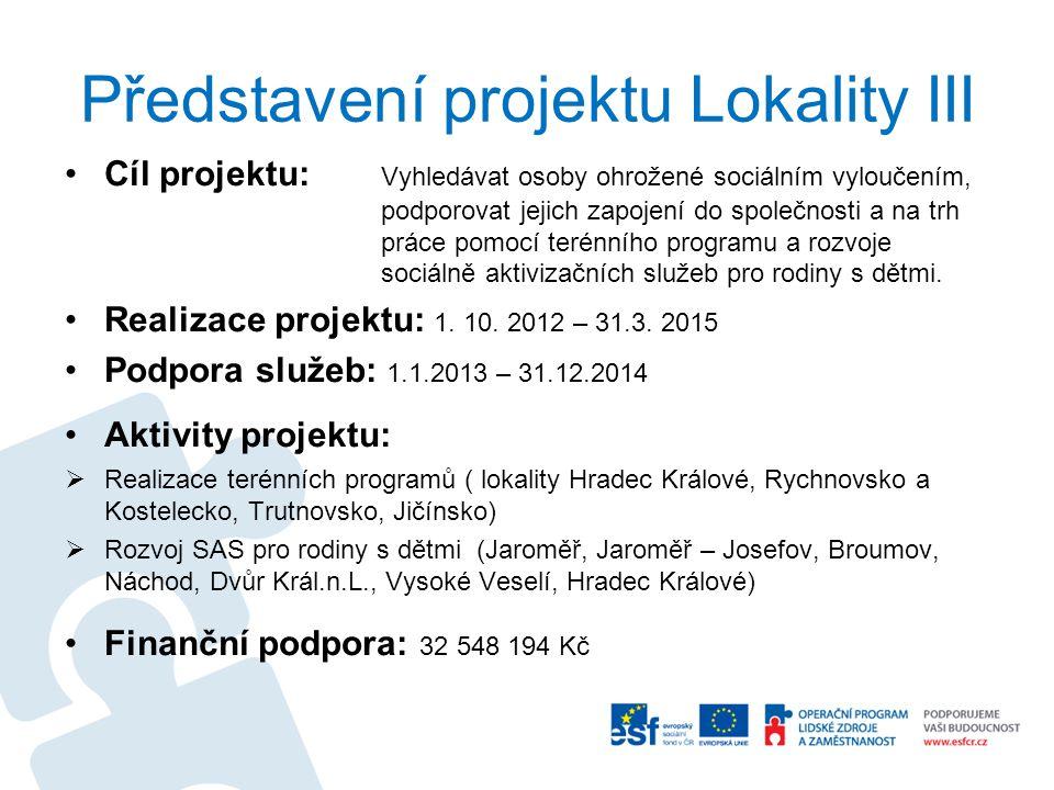 Představení projektu Lokality III Cíl projektu: Vyhledávat osoby ohrožené sociálním vyloučením, podporovat jejich zapojení do společnosti a na trh prá