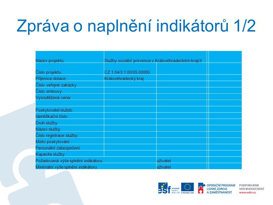 Zpráva o naplnění indikátorů 1/2 Název projektu:Služby sociální prevence v Královéhradeckém kraji II Číslo projektu:CZ.1.04/3.1.00/05.00065 Příjemce d