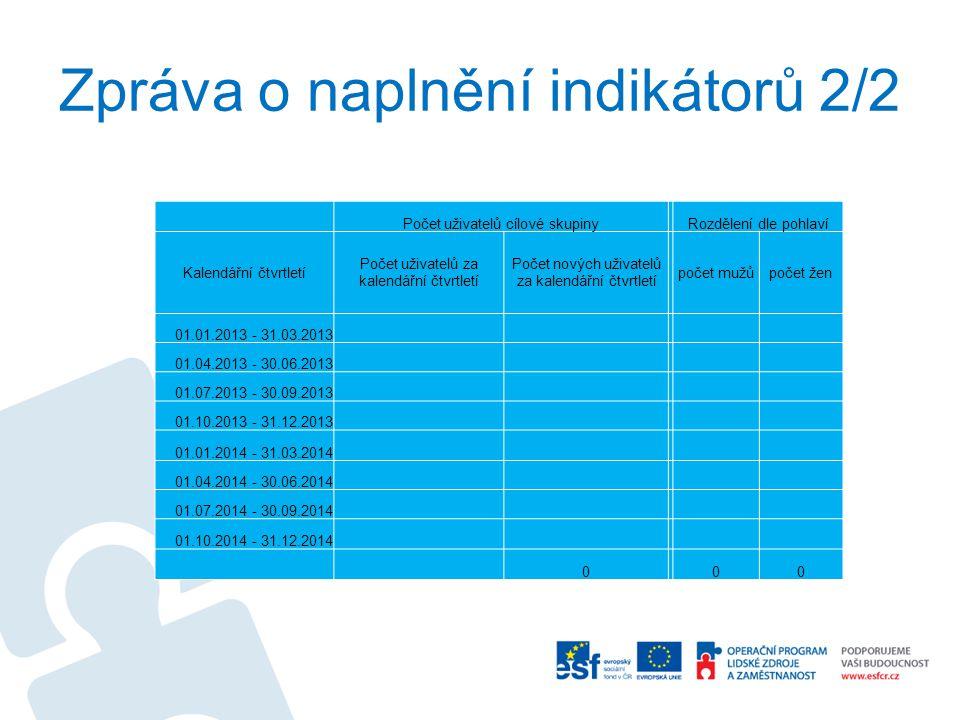 Zpráva o naplnění indikátorů 2/2 Počet uživatelů cílové skupiny Rozdělení dle pohlaví Kalendářní čtvrtletí Počet uživatelů za kalendářní čtvrtletí Poč