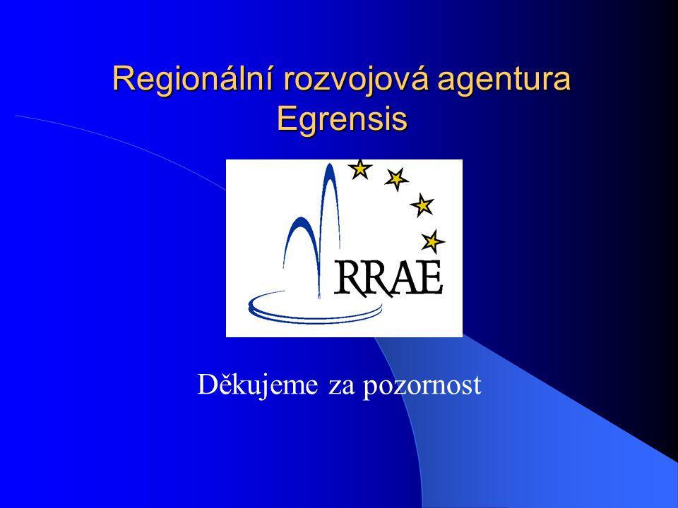 Regionální rozvojová agentura Egrensis Děkujeme za pozornost