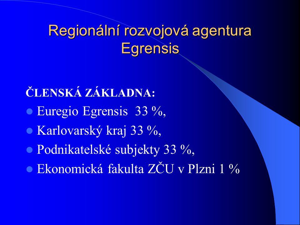 Regionální rozvojová agentura Egrensis ČINNOST tvorba strategických rozvojových dokumentů (kraje, mikroregionů, měst a obcí), zpracování studií proveditelnosti, analýz nákladů a přínosů, podnikatelských záměrů a projektových fiší, průmyslové zóny - poradenství, prezentace, vyhledávání přímých zahraničních investorů,