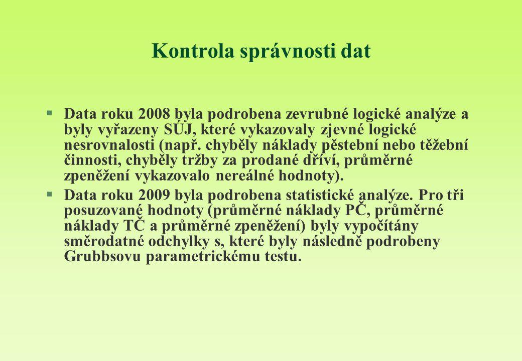 Kontrola správnosti dat §Data roku 2008 byla podrobena zevrubné logické analýze a byly vyřazeny SÚJ, které vykazovaly zjevné logické nesrovnalosti (na